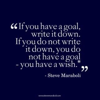 goal-write-it